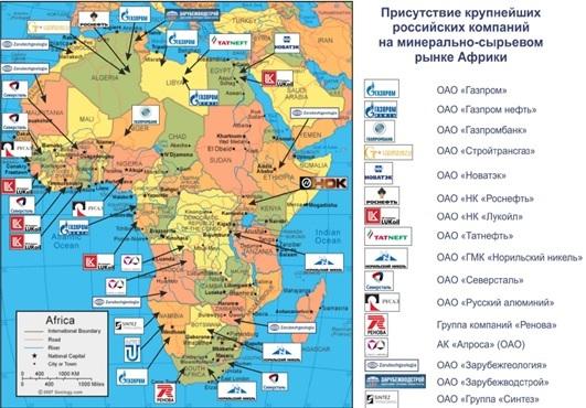 БРИКС и Африка.Сотрудничество в целях развития.Интересы России.2013