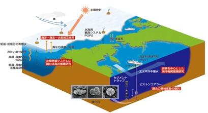 В 2015 году начнется глобальное похолодание