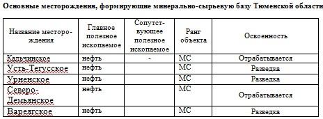 Полезные ископаемые Тюменской области.