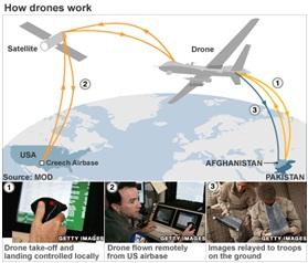 НАТО и США боятся кибернападения России.